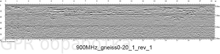 18   900MHz_gneiss0-20_2_rev_0