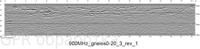 15   900MHz_gneiss0-20_3_rev_1