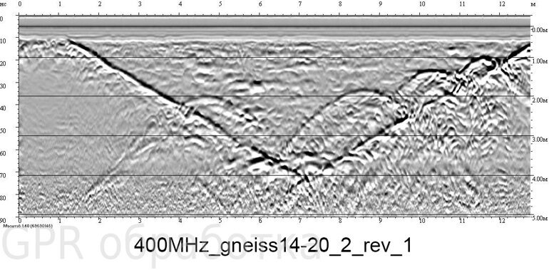 26   400MHz_gneiss14-20_2_rev_1