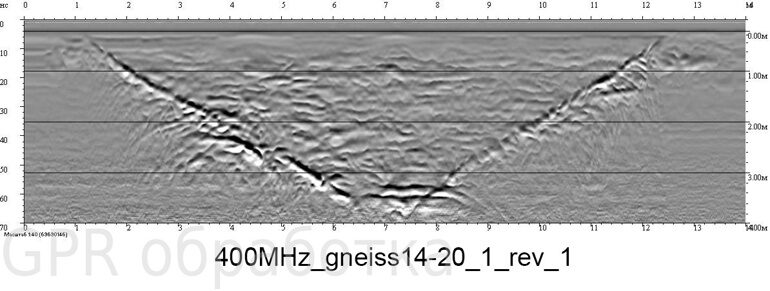 28   400MHz_gneiss14-20_1_rev_1