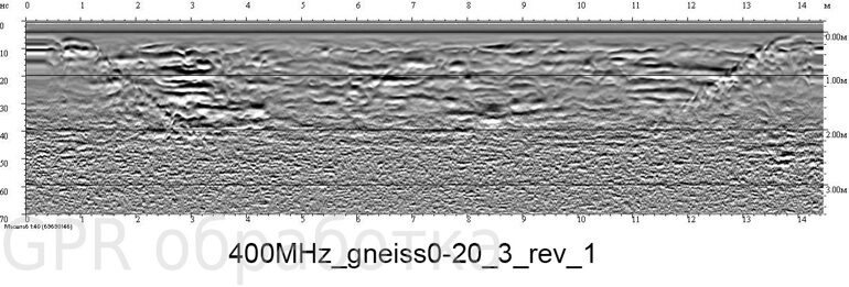 32   400MHz_gneiss0-20_3_rev_1