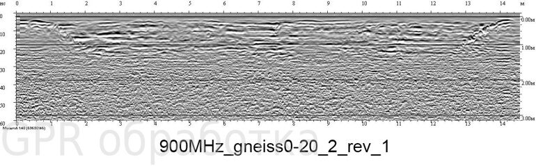16   900MHz_gneiss0-20_2_rev_1