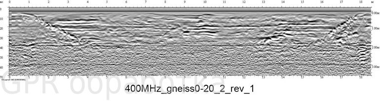 34   400MHz_gneiss0-20_2_rev_1