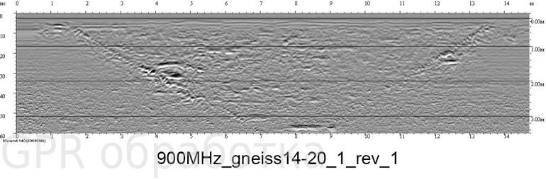 10     900MHz_gneiss14-20_1_rev_1