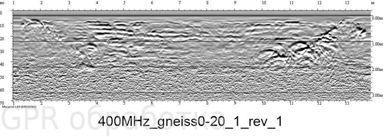 36   400MHz_gneiss0-20_1_rev_1