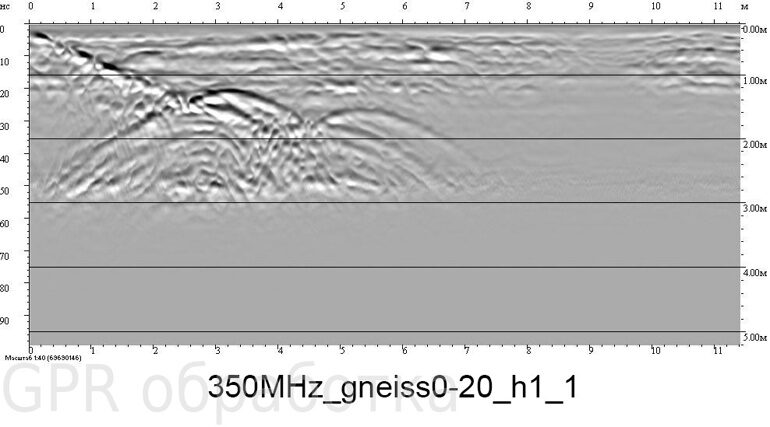 40   350MHz_gneiss0-20_h1_1